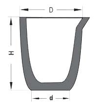 Тигель формы A – предназначены для использования в стационарных печах